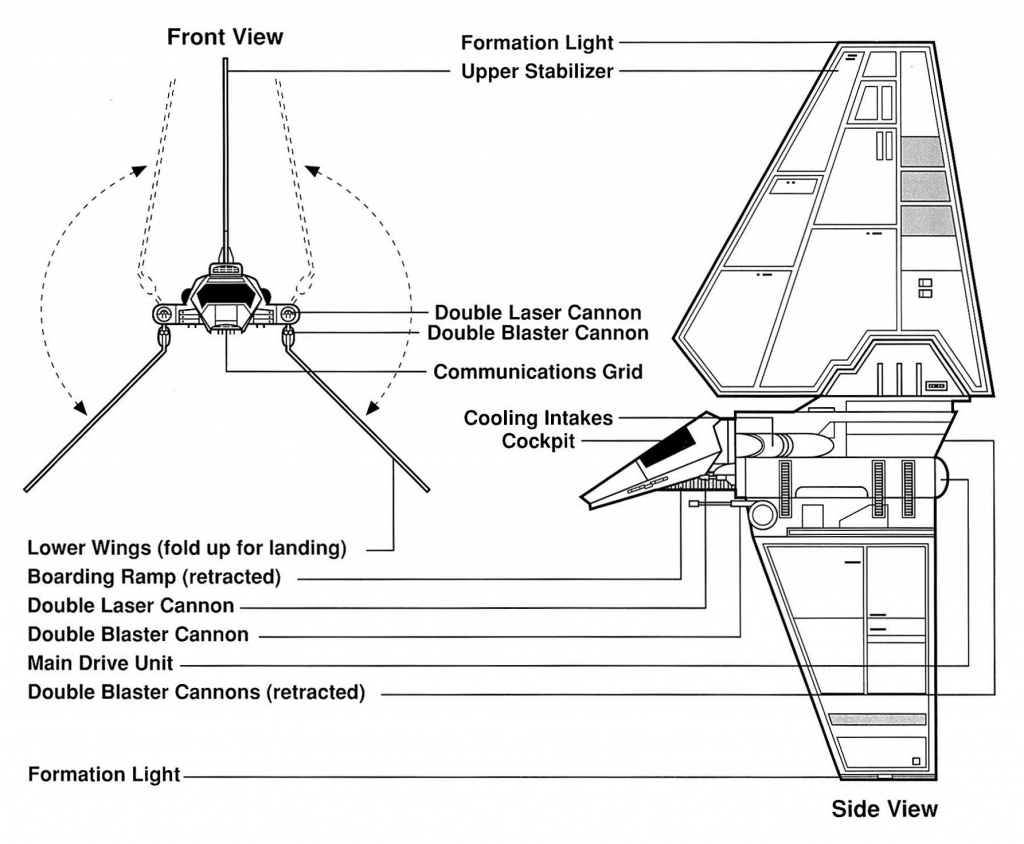 Shuttle_schem